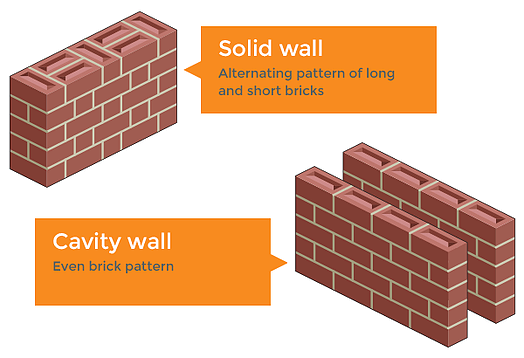 Cavity wall insulation heat insulation ltd experts in saving you money the benefits of cavity wall insulation solutioingenieria Images