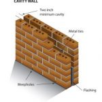 Cavity Wall Example V2